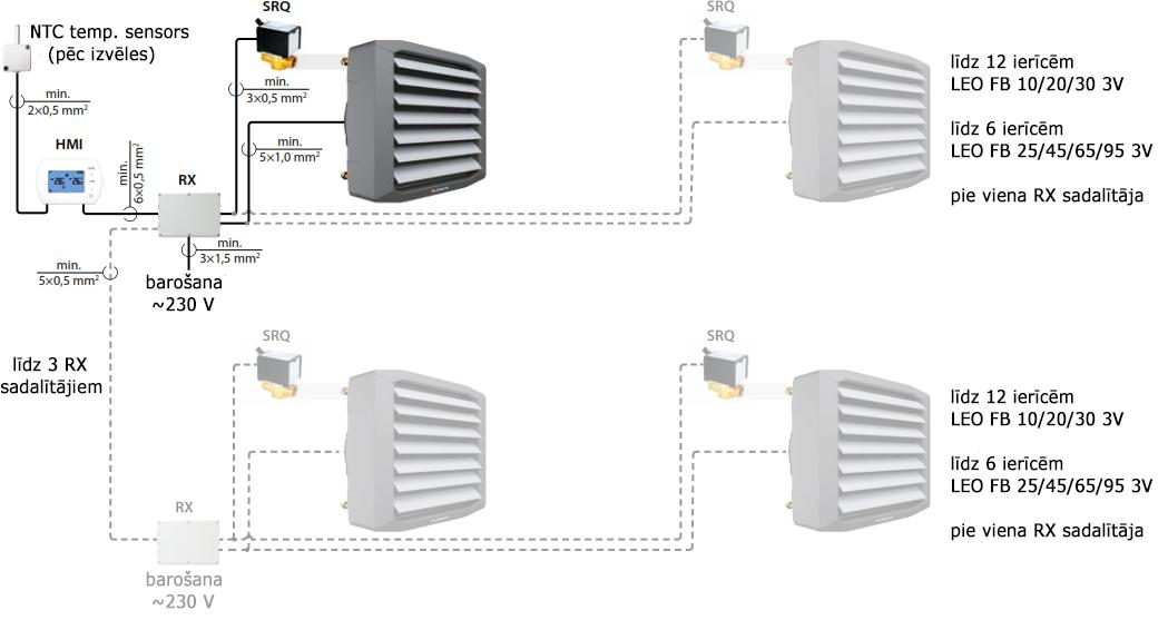 HMI-RX-FB EPP 3V-LV